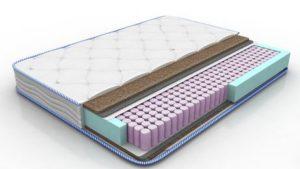 Matratzen Arten Technologie Aufbau