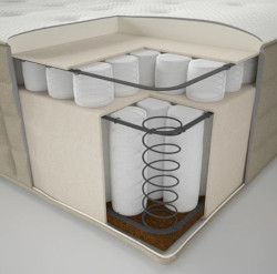 Matratze Ikea Test : beste ikea matratze 2020 test vergleich und wichtige infos ~ Watch28wear.com Haus und Dekorationen